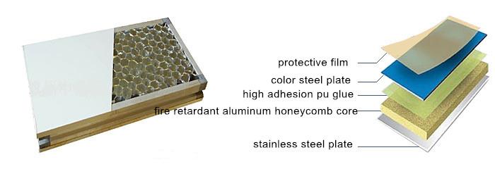 Adhesive For Sticking Aluminum Honeycomb Core Aluminum